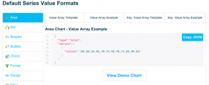 format series data