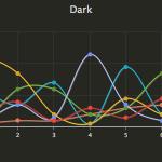 dark parameters