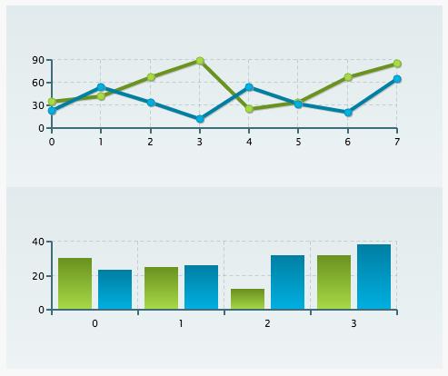 JavaScript Graphset