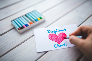 we like tips for better charts