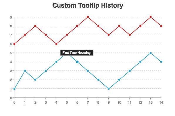 custom tooltip screenshot