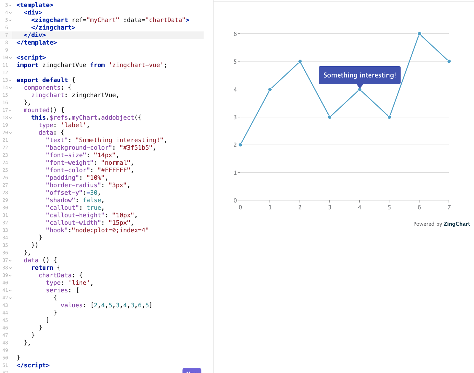 Screenshot of a line chart with modified methods and its accompanying code