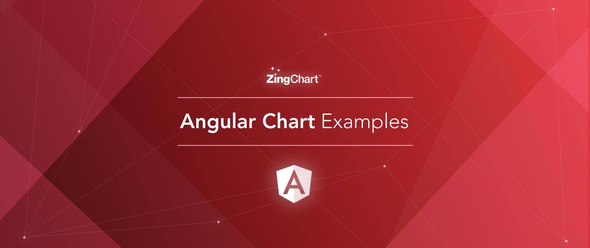 Angular Chart Examples with ZingChart